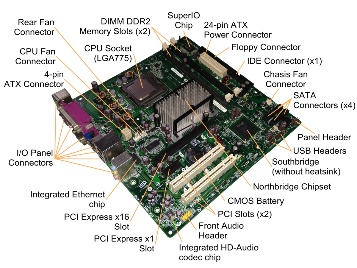 Motherboard - Wikipedia on