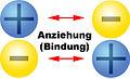 Ionenbindung-Anziehung.jpg