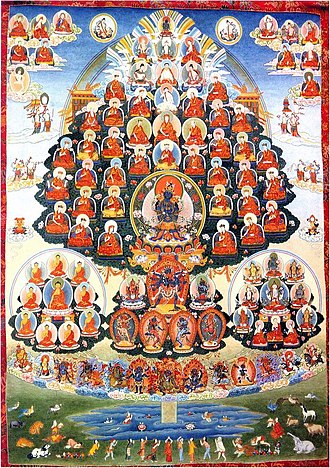 Refuge tree - Thangka depicting the Refuge Tree of the Karma Kagyu Lineage by Sherab Palden Beru, c. 1972
