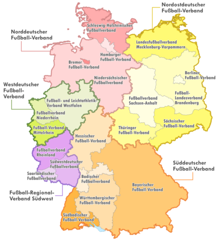 DFB, its five regional and 21 state associations