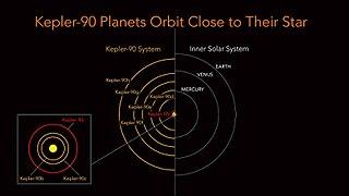 Kepler-90h extrasolar planet