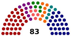National Assembly (Republika Srpska)