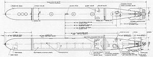 Mark 18 torpedo general profile, US Navy Torpedo Mark 18 (Electric), April 1943.jpg