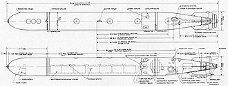 Mark 18 torpedo - Mark 18 torpedo general profile as illustrated in its service manual, April 1943