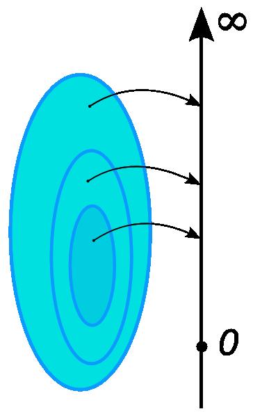 Measure illustration