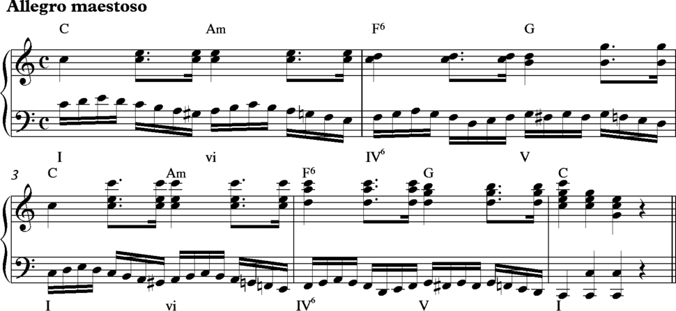 Mozart, from first movement of Piano Sonata in A minor K310