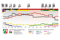 NRW state election results.png