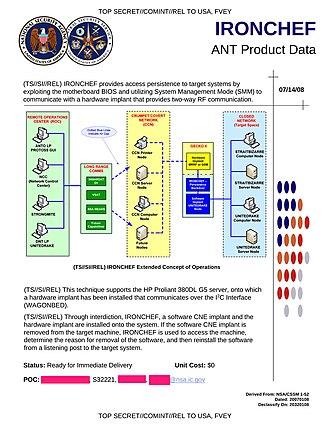 System Management Mode - Image: NSA IRONCHEF
