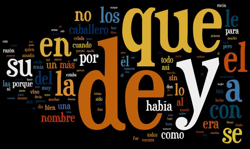 Nube de tags del inicio del Quijote sin excluir palabras vacías