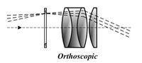 200px-Orthoscopic_1880.png