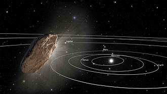 Interstellar object - Interstellar comet 'Oumuamua, the first confirmed interstellar object, exiting the solar system (artist concept)
