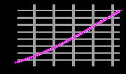 Evolución de la población filipina entre 1961 y 2003 en miles de hab.