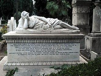 Cockburn (surname) - Devereux Plantagenet Cockburn; † 1850 (in Rome)