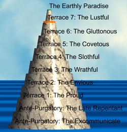 dante alighieri purgatorio summary