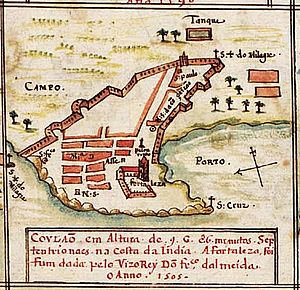 Kollam - Kollam in the 1500s