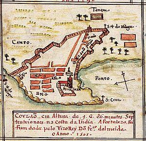 Kollam - Kollam in the 1500s