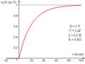 RLC série soumis à échelon de tension - réponse apériodique en uC.png