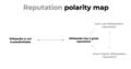 Reputation polarity map - brand community consultation.png