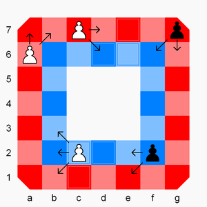 Rollerball (chess variant) - Red and blue are used to highlight the board's rings. A pawn always moves one step straight forward on the ring it currently stands, or one step diagonally forward to either ring. A pawn never moves backward on its ring, or sideways off its ring.