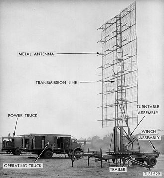 SCR-270 - SCR-270: Similar to the model that detected the attacking Pearl Harbor planes (the actual Opana antenna was nine dipoles high by four wide, instead of the eight-by-four configuration shown here). The scale for reading the direction the antenna is pointing to can be seen at the base.
