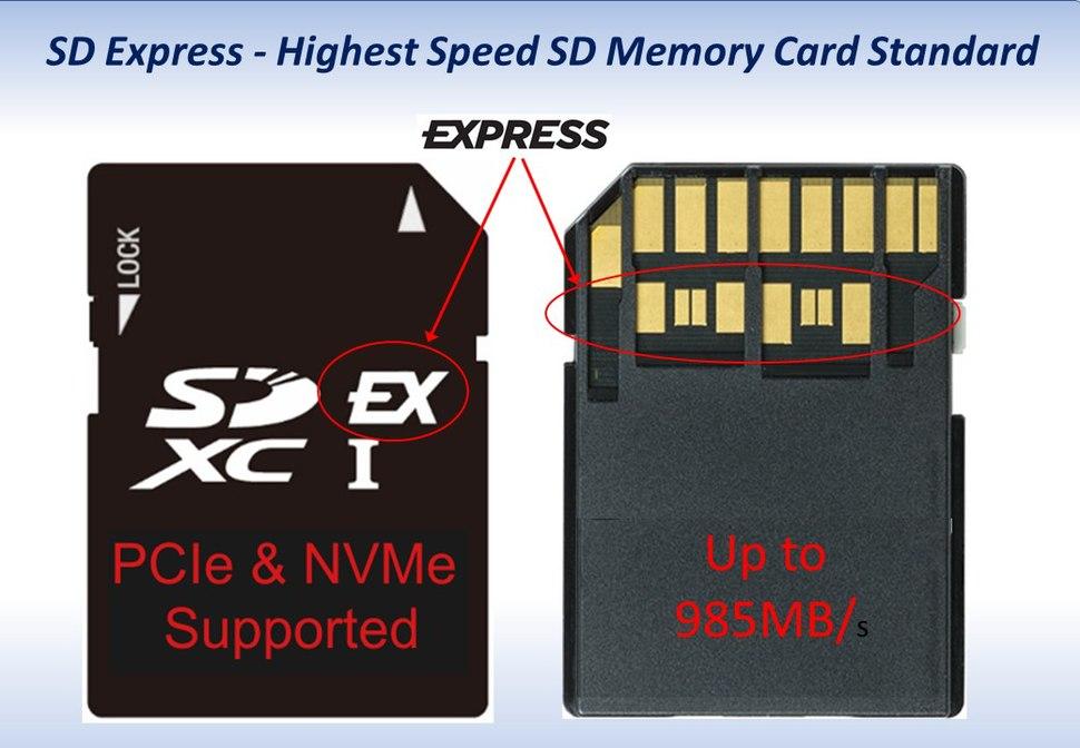 SD Express Highest Speed Card Standard