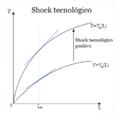 Shock tecnológico.png