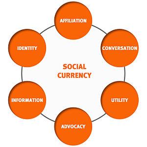Alternative Currency