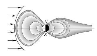 Solar wind - Noon meridian section of magnetosphere.