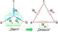 Stern-Dreieck-Transformation-2.PNG