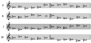 How to Compose a Tone Analysis Composition