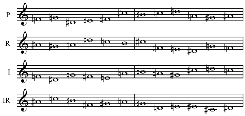 Basic row forms from Stravinsky's Requiem Canticles: P R I IR Stravinsky - Requiem Canticles basic row forms.png