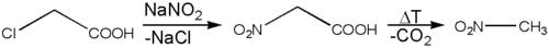 Synthese von Nitromethan aus Chloressigsäure und Natriumnitrit.