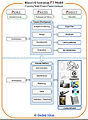 The E-Learning P3 Model (People, Process and Product Continuum in E-Learning).jpg