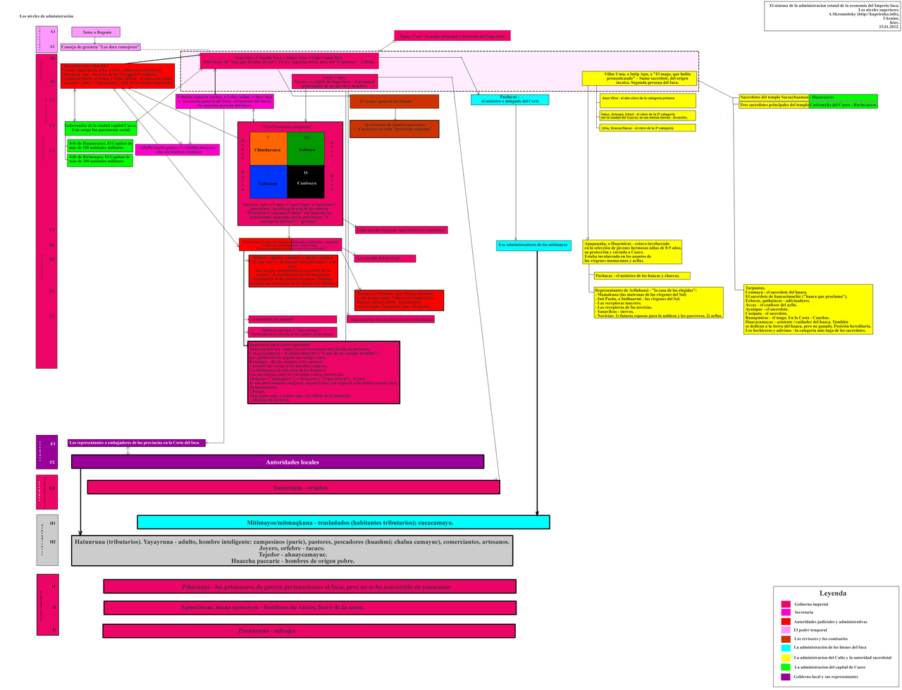 the final empire type pdf