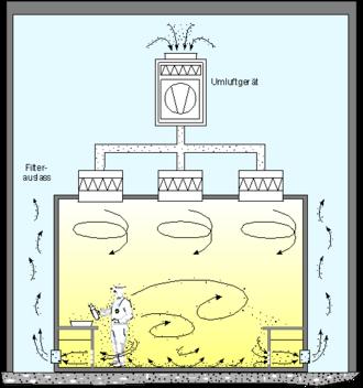 Flujo de aire turbulento o multidireccional