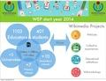 WMAR WEP.pdf