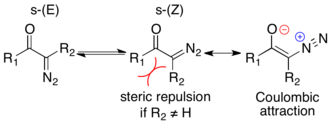 Wolff rearrangement - Equilibrium between s-trans and s-cis with resonance structure showing the olefinic character of the C-C bond, and the Coulombic attraction in s-cis.