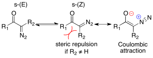 Equilibrium between s-trans and s-cis with resonance structure showing the olefinic character of the C-C bond, and the Coulombic attraction in s-cis.