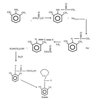 Xylazine - Image: Xylazine Synthesis
