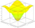 Z=constant line 3D plot.PNG