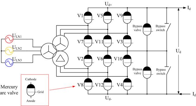 file 12 pulse bridge with mercury arc valves png