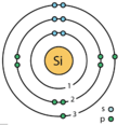 14 silicon (Si) Bohr model.png
