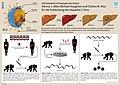 15 Hegasy Nobelpreis 2020 HepC.jpg