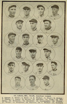 1915 St Louis Browns Season Wikipedia