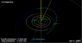 25 Phocaea orbit on 01 Jan 2009.png