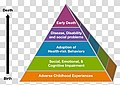 Adverse-childhood-experiences-study-psychological-trauma-childhood-trauma-strengthen-prevention-thumbnail.jpg