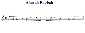 a visual representation of the Ahavah Rabbah scale D, E♭, F♯, G, A, B♭, C, D