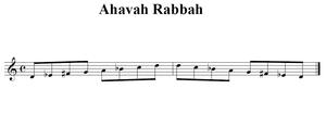 a visual representation of the Ahavah Rabbah scale D, E♭, F♯, G, A, B♭, C, D