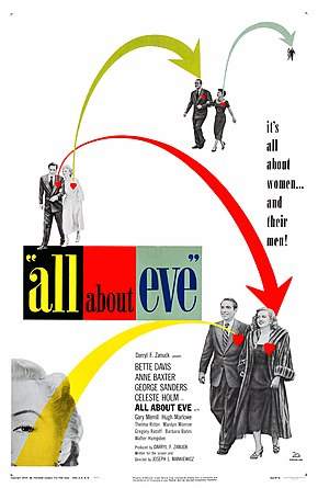 Description de l'image All About Eve (1950 poster - retouch).jpg.