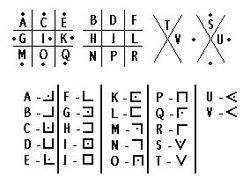 Alphabet Of Olivier Levasseur